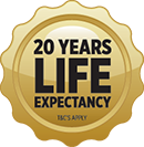 20 years life expectancy